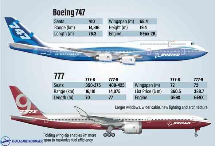 مقایسه بوئینگ 747 و 777