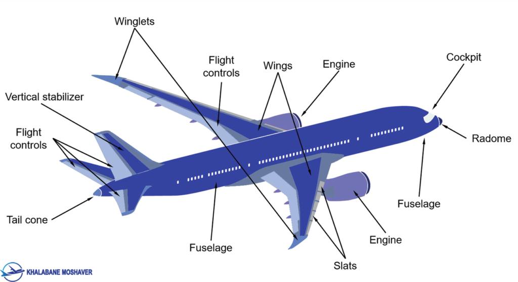 قسمت های مختلف هواپیمای بوئینگ 777