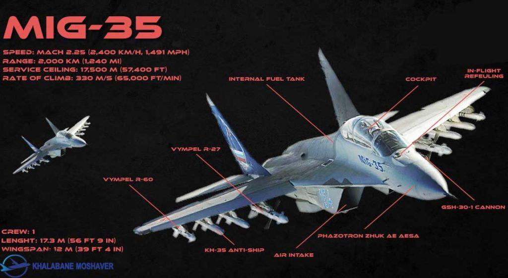 MIG 35 infographic 1 1024x561 - هواپیمای جنگنده mig-35