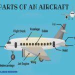 Parts of an Aircraft 1 150x150 - هواپیمای بوئینگ 747